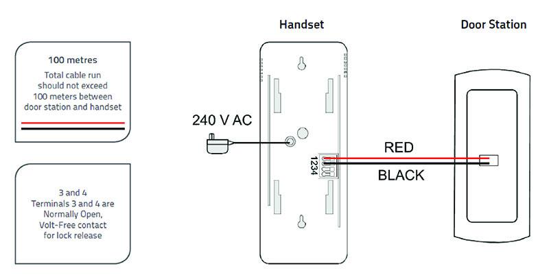 ESP UK - Products Handicap Door Access Wiring Diagram on home network wiring diagram, cctv wiring diagram, air handler wiring diagram,