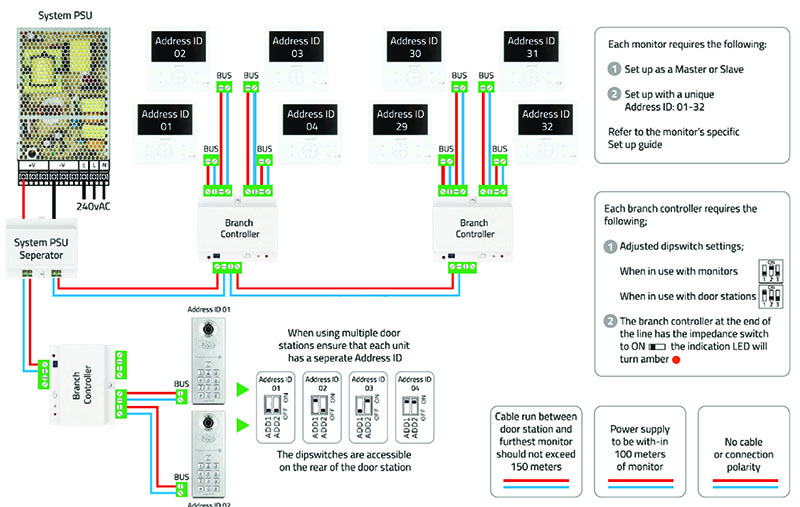 Esp uk products wiring diagram asfbconference2016 Image collections